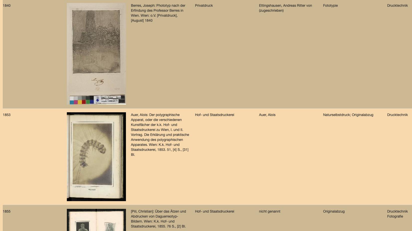 Database on Historical Austrian Photobooks